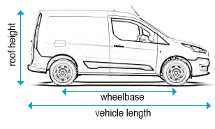 Ford Transit Connect 2013 onwards - SWB - L1, low roof - H1
